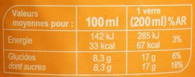 Bul'z saveur orange - Voedingswaarden