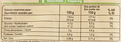 Carottes - Nutrition facts - fr