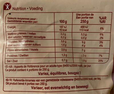 Poêlee Maraichere - Nutrition facts - fr
