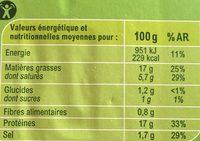 Saucisses de volaille - Informations nutritionnelles