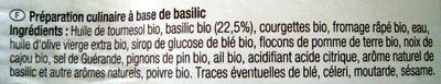 Sauce pesto vert - Ingredients
