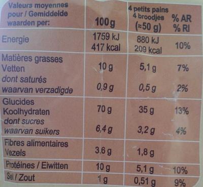 Petits pains grillés - Informations nutritionnelles - fr
