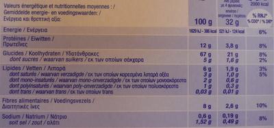 100 biscottes à la farine complète - Informations nutritionnelles - fr