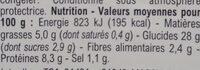 Poulet Crudités pain de mie complet - Informations nutritionnelles - fr