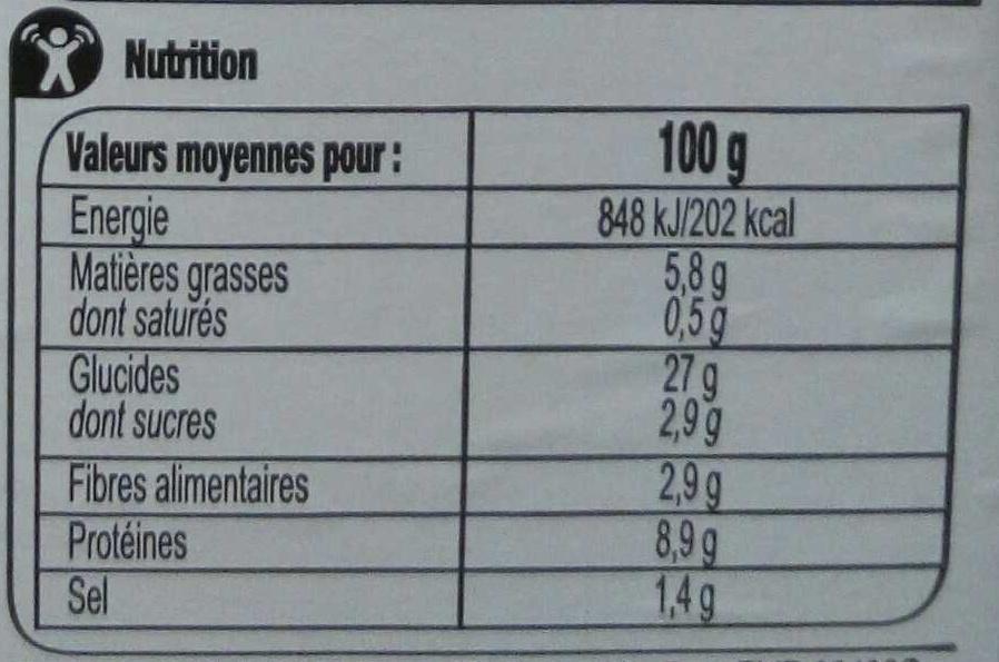Poulet Crudités pain de mie complet - Nutrition facts