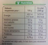 Poulet aux olives et quinoa - Informations nutritionnelles - fr