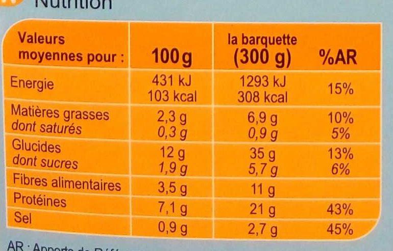 Thon basquaise, légumes et riz complet bio - Informations nutritionnelles
