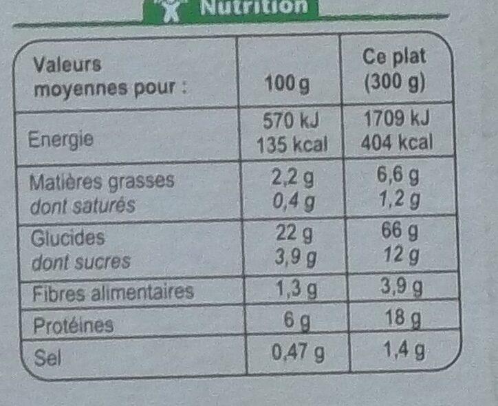 Porc au caramel et riz Basmati Bio - Informations nutritionnelles - fr