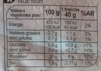 Blanc de  poulet  Doré au Four - Nutrition facts