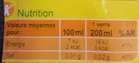 Les aromatisées- Intensément pétillante saveur Citron vert Citron - Nutrition facts - fr