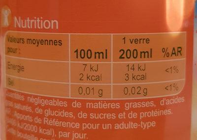 Les aromatisées Intensément pétillante Saveur Agrumes - Informations nutritionnelles - fr