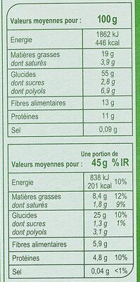 Crunchy Muesli Chocolat* Noisettes - Voedingswaarden - fr
