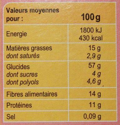 Crunchy  muesli aux fruits rouges - Voedigswaarden
