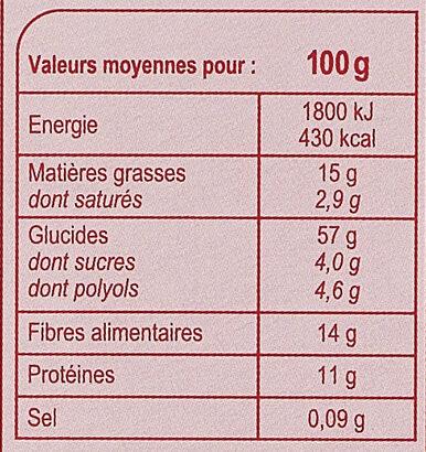 CRUNCHY Muesli aux Fruits Rouges - Informations nutritionnelles - fr