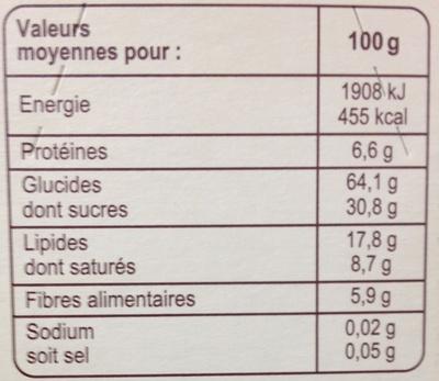 Muesli croustillant aux 6 fruits secs - Nutrition facts
