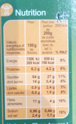 Purée à la patate douce - Informations nutritionnelles - fr