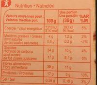 Fibra sticks - Informations nutritionnelles