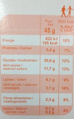 Muesli Croustillant aux fruits - Voedingswaarden - fr