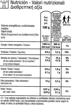 Puré de patatas - Información nutricional