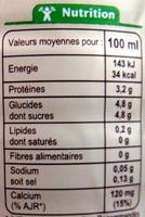 Lait Écrémé - Informations nutritionnelles