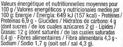 "Salsa de mostaza ecológica ""Carrefour Bio"" A la antigua - Informació nutricional"