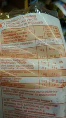 Crêpes - Nutrition facts - fr