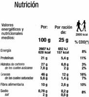 Pistachos tostados - Información nutricional - es