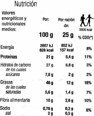 Pistachos tostados - Informació nutricional