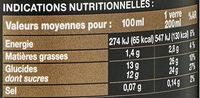 Pina Colada aromatisée - Valori nutrizionali - fr