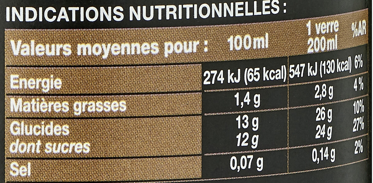 Pina Colada aromatisée - Informations nutritionnelles - fr