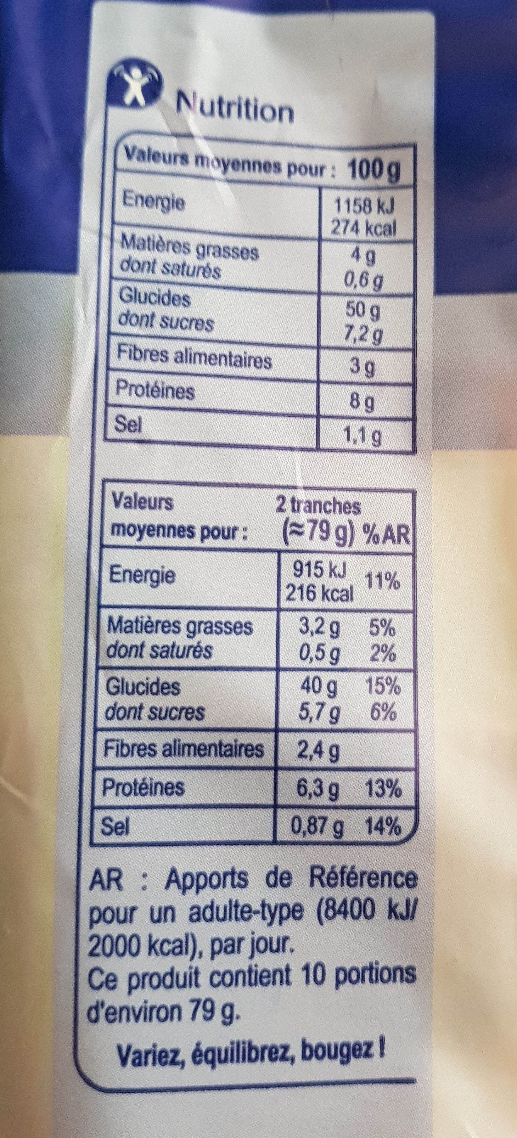 Pain de mie  Grandes Tranches - Voedigswaarden