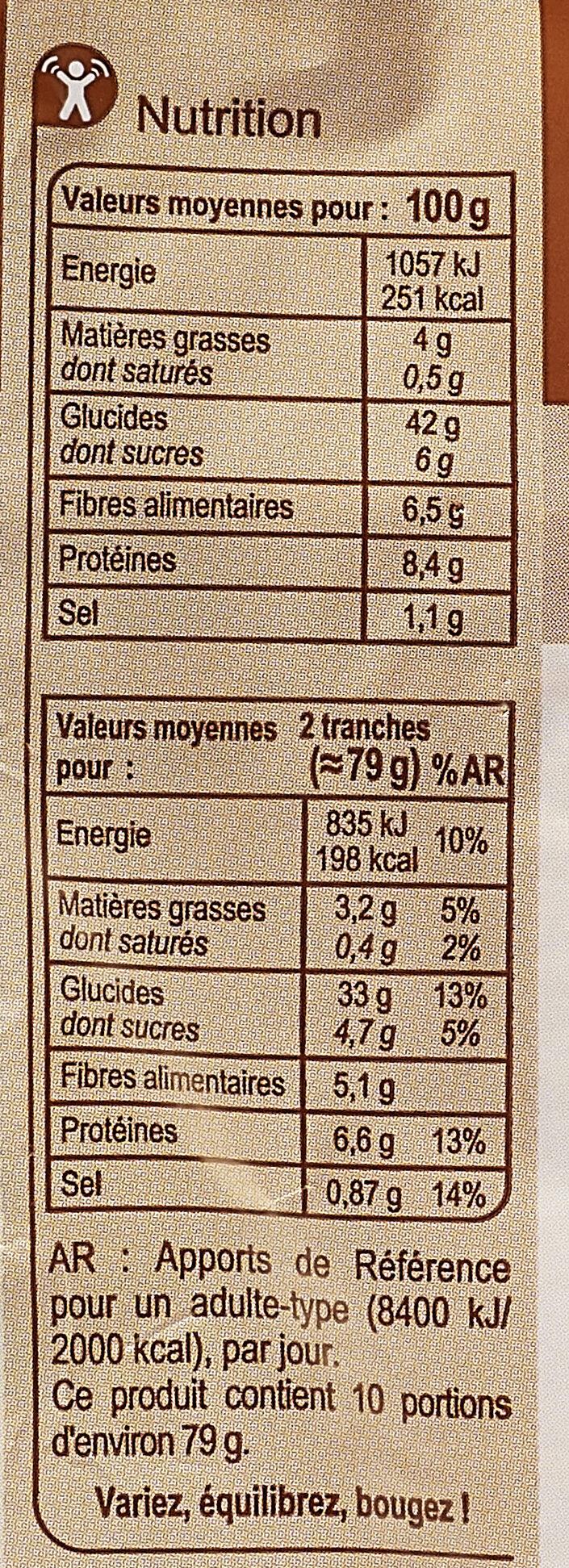 Pain de mie Grandes Tranches - Valori nutrizionali - fr