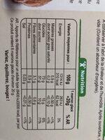 Marrons glacés - Informations nutritionnelles - fr