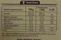 Marrons glacés - Informations nutritionnelles