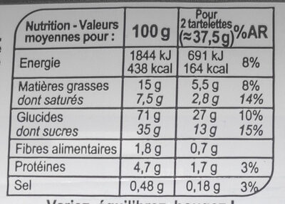 Les Tartelettes rondes A la framboise - Informations nutritionnelles - fr