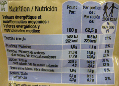 Fondant au chocolat sans gluten - Voedigswaarden