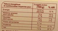 Nuggets de Poulet - Nutrition facts - fr