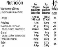 """Aceitunas verdes rellenas de jalapeño """"Carrefour"""" - Informations nutritionnelles - es"""