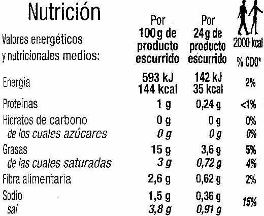 "Aceitunas verdes rellenas de pasta de limón ""Carrefour"" - Nutrition facts"