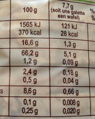 Galette épautre - Nutrition facts