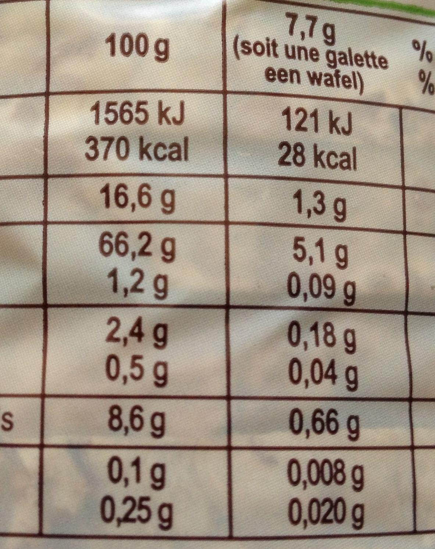 Galettes Épeautre - Nutrition facts