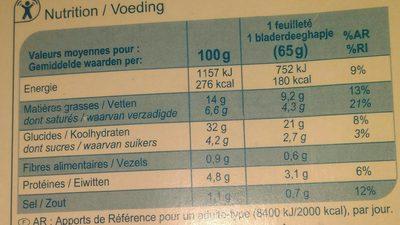 10 Feuilletés au fromage - Informations nutritionnelles - fr