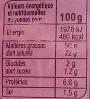 Bloc de foie gras de canard du SUD-OUEST - Voedingswaarden - fr