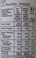 Champignons de Paris entiers 1er choix Bio - Informations nutritionnelles