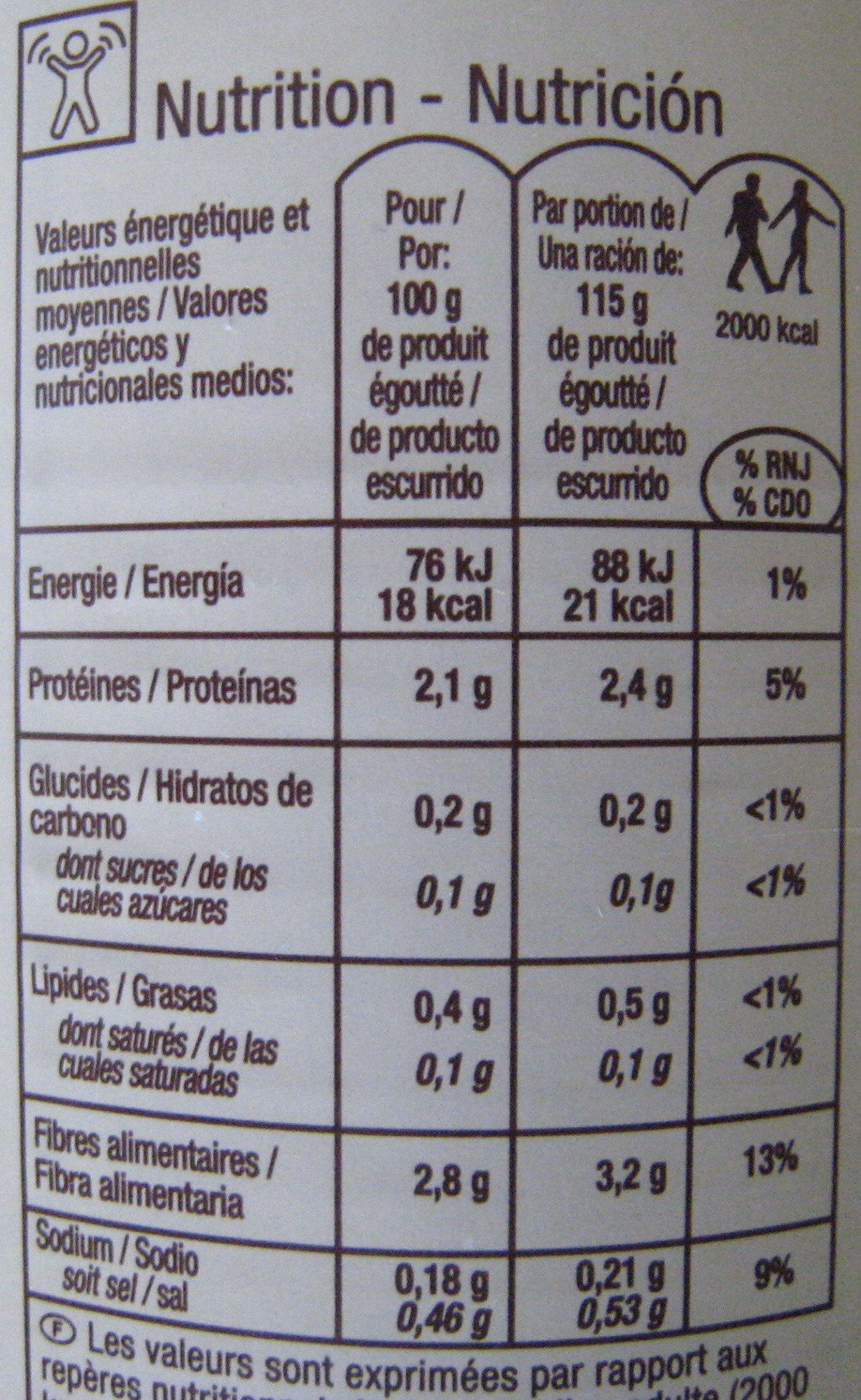 Champignons de Paris entiers 1er choix Bio - Informations nutritionnelles - fr