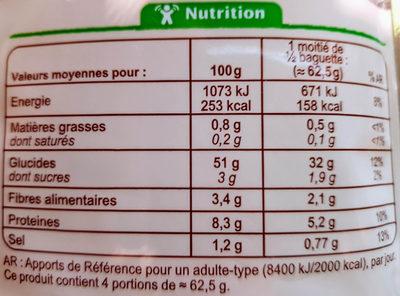 Demi-baguette De Campagne Pre-cuites x2 - 250g - Informations nutritionnelles - fr