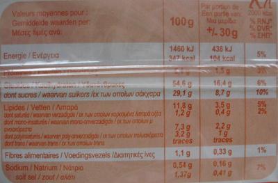 Barre Pâtissière aux oeufs frais - Voedingswaarden - fr
