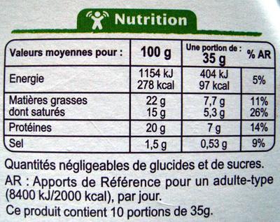 Coulommiers Bio (22 % MG) - Voedingswaarden - fr