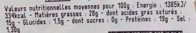 Pérail (28 % MG) - Informations nutritionnelles - fr