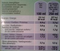 Velouté aux Cèpes et aux Bolets à la crème fraîche - Nutrition facts - fr